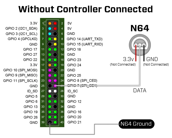 N64 Controller Wiring Diagram from soloheavenly.weebly.com